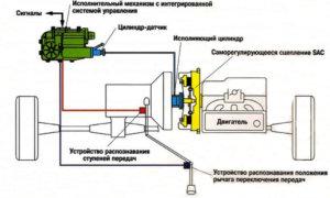 Схема электронного сцепления