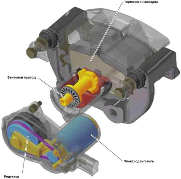 Электромеханический стояночный тормоз