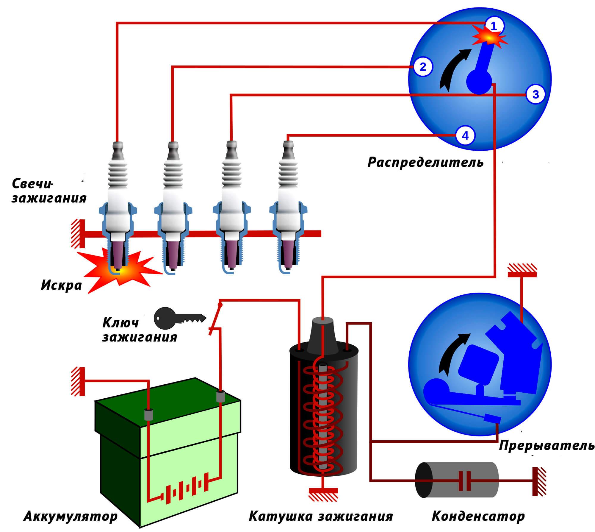 Схема зажигания с автоматическим опережением зажигания
