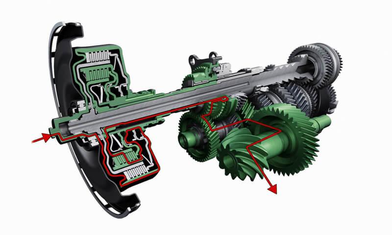 Photo of Двойное сцепление: совакупность достоинств механики и автомата