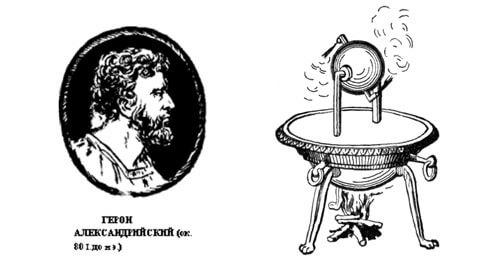 Изобретение Герона Александрийского
