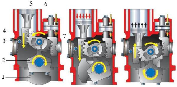 Система Variable Compression Ratio