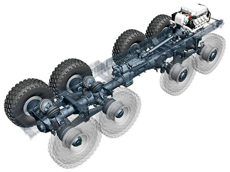 Хребтовая рама грузовика Tatra