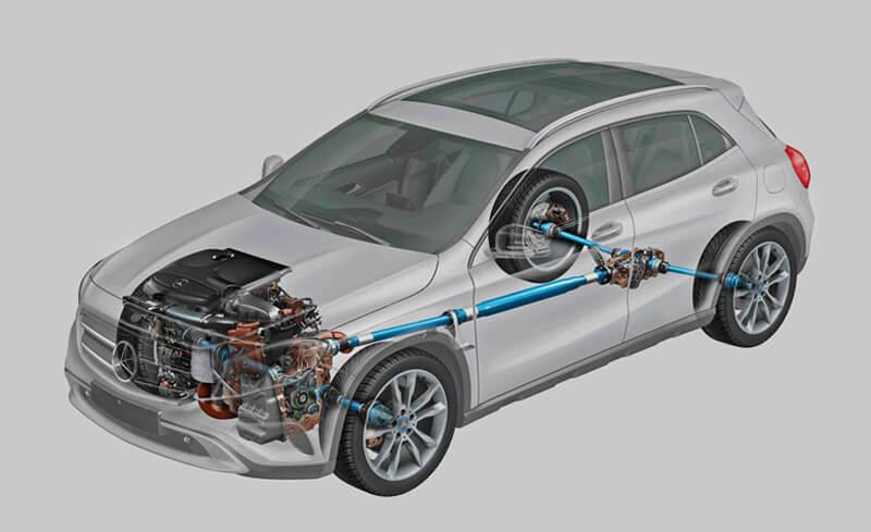 Photo of Система 4matic: как работает полный привод у Mercedes-Benz?