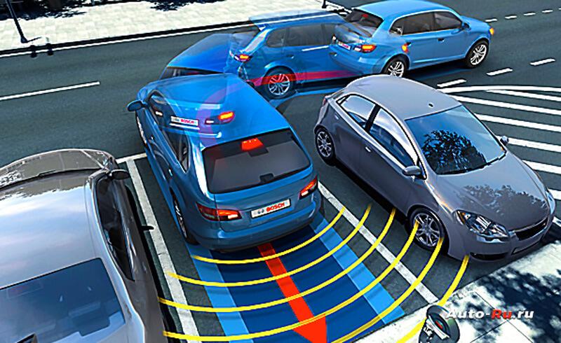 парковочные системы для автомобиля