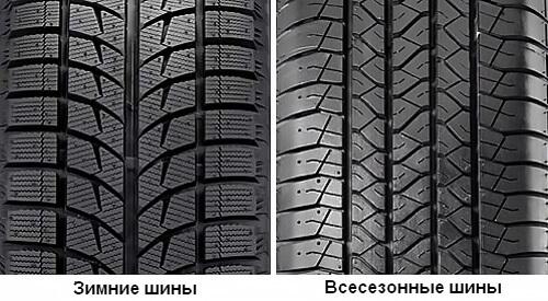 Протекторы шин
