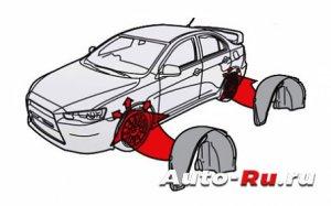 kolesnie arki 300x187 - Шумоизоляция авто строительными материалами своими руками