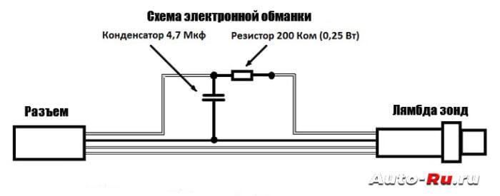 elektron obmanka ljambda zond - Что такое лямбда зонд в автомобиле