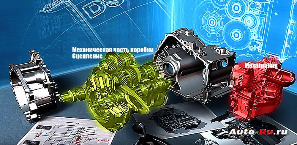 korobka DSG - Чем вариатор отличается от робота