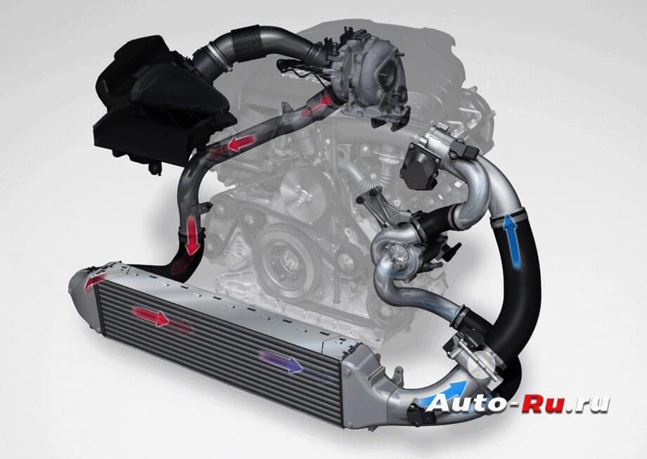 Двигатель с дополнительной электрической турбиной